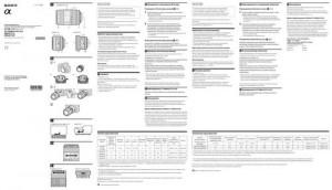 Sony 75-300mm f/4.5-5.6 (SAL75300), 50mm f/1.4 (SAL50F14), 20mm f/2.8 (SAL20F28) - инструкция по эксплуатации